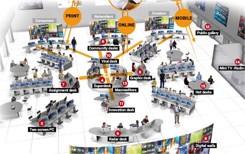 BlogNewsroom